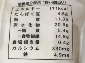 ローソンのブランクリームサンドの栄養成分表示