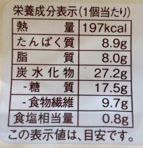 ローソンのブランのミルクフレーキーの栄養成分表示