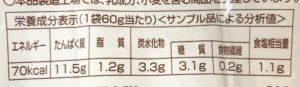ローソンのサラダチキンスティック スモークの栄養成分表示